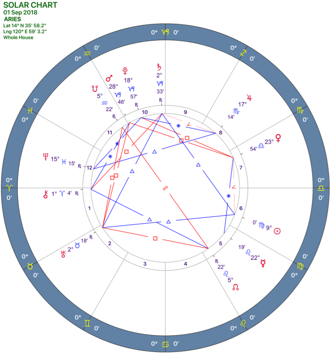 2018-09:SOLAR CHART:01_ARIES.png