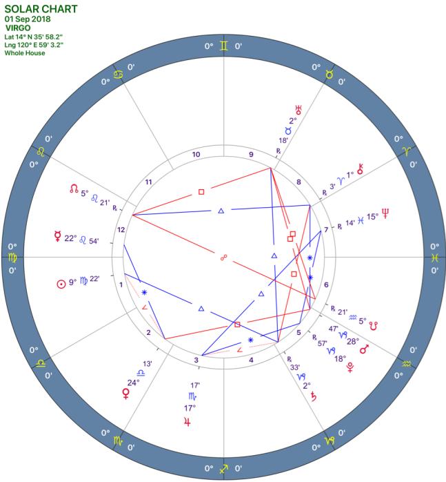 2018-09:SOLAR CHART:06_VIRGO.png