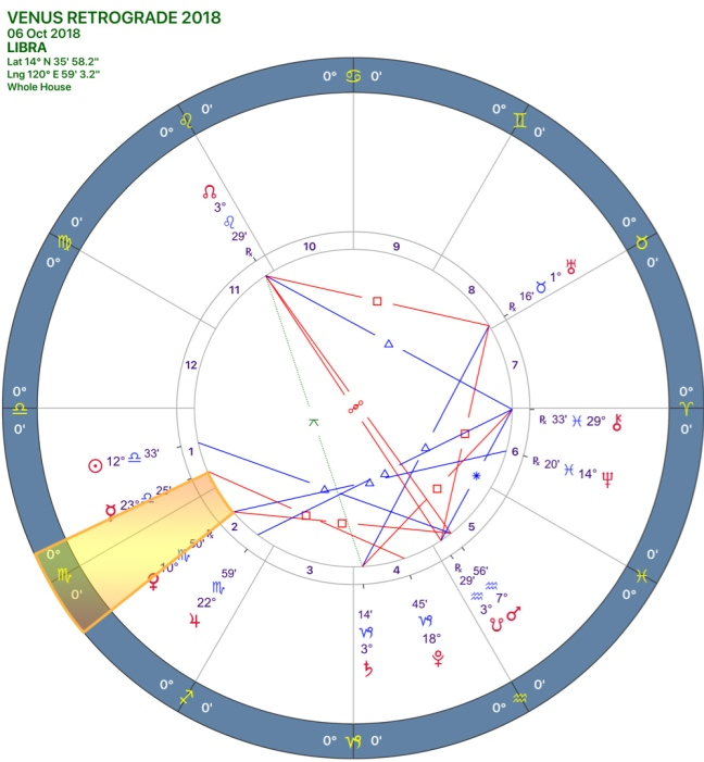 VENUS Retrograde 2018 CHART 07LIBRA.jpg