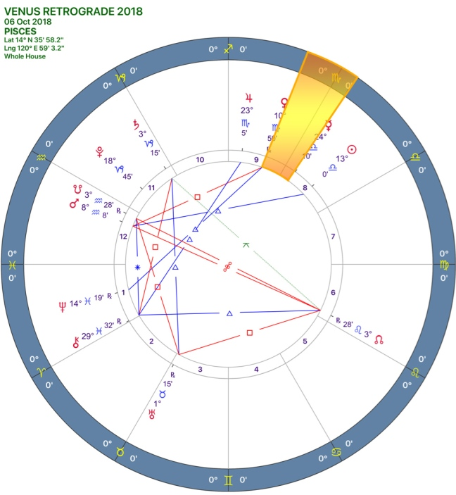 VENUS Retrograde 2018 CHART 12PISCES.jpg